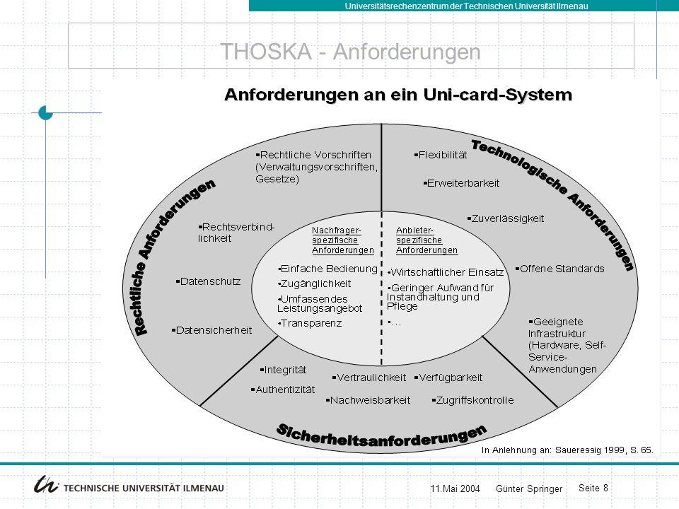 Universitätsrechenzentrum der Technischen Universität Ilmenau 11.Mai 2004Günter Springer Seite 8 THOSKA - Anforderungen