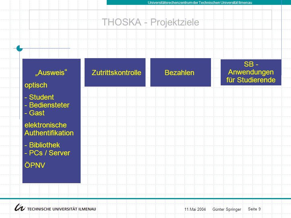 Universitätsrechenzentrum der Technischen Universität Ilmenau 11.Mai 2004Günter Springer Seite 9 THOSKA - Projektziele Bezahlen SB - Anwendungen für S