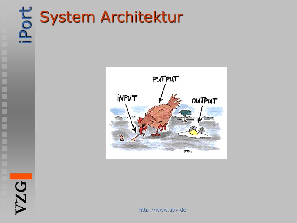iPort VZG http://www.gbv.de System Architektur