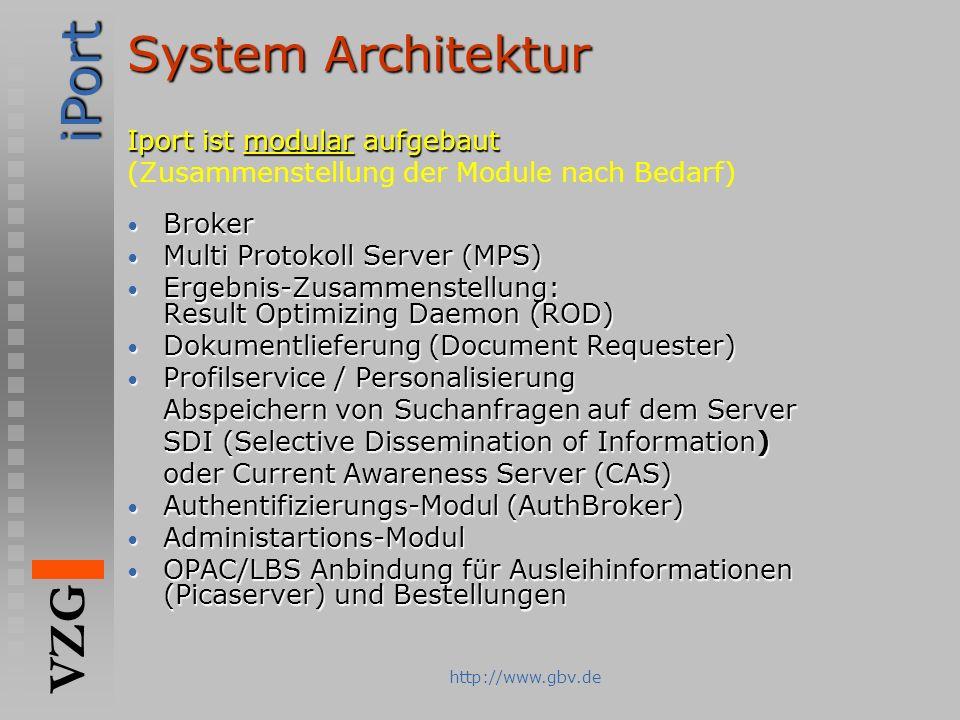 iPort VZG http://www.gbv.de System Architektur Iport ist modular aufgebaut (Zusammenstellung der Module nach Bedarf) Broker Broker Multi Protokoll Ser