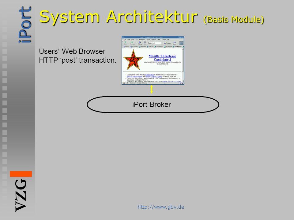 iPort VZG http://www.gbv.de System Architektur (Basis Module) iPort Broker Users Web Browser HTTP post transaction.