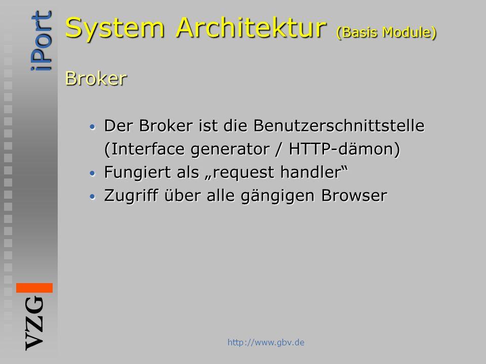 iPort VZG http://www.gbv.de System Architektur (Basis Module) Broker Der Broker ist die Benutzerschnittstelle Der Broker ist die Benutzerschnittstelle