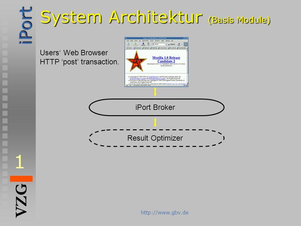 iPort VZG http://www.gbv.de System Architektur (Basis Module) iPort Broker Users Web Browser HTTP post transaction. Result Optimizer 1