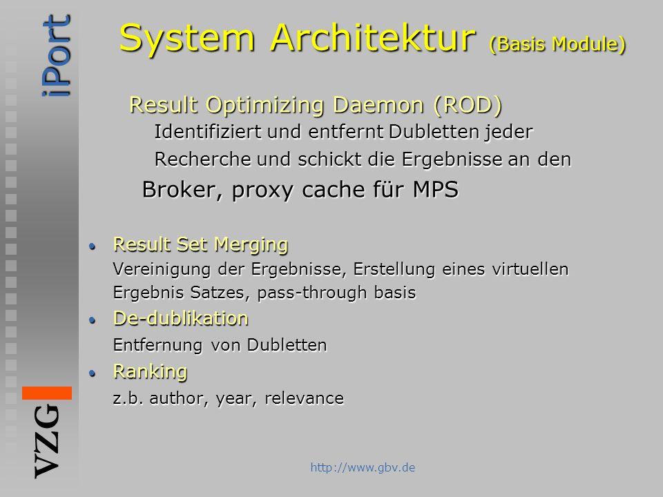 iPort VZG http://www.gbv.de System Architektur (Basis Module) Result Optimizing Daemon (ROD) Identifiziert und entfernt Dubletten jeder Result Optimiz