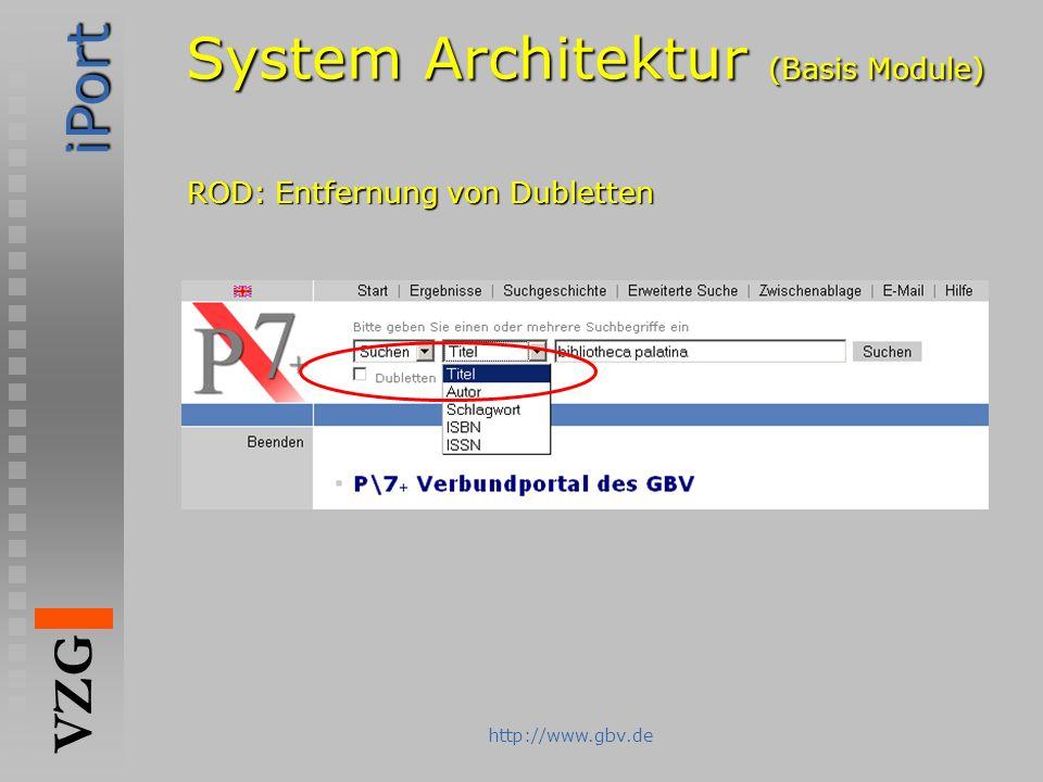 iPort VZG http://www.gbv.de System Architektur (Basis Module) ROD: Entfernung von Dubletten