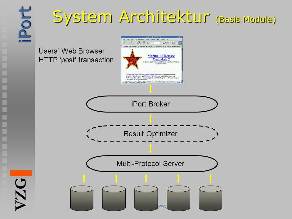 iPort VZG http://www.gbv.de System Architektur (Basis Module) iPort Broker Users Web Browser HTTP post transaction. Result Optimizer Multi-Protocol Se