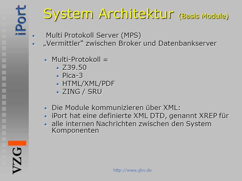 iPort VZG http://www.gbv.de System Architektur (Basis Module) Multi Protokoll Server (MPS) Multi Protokoll Server (MPS) Vermittler zwischen Broker und
