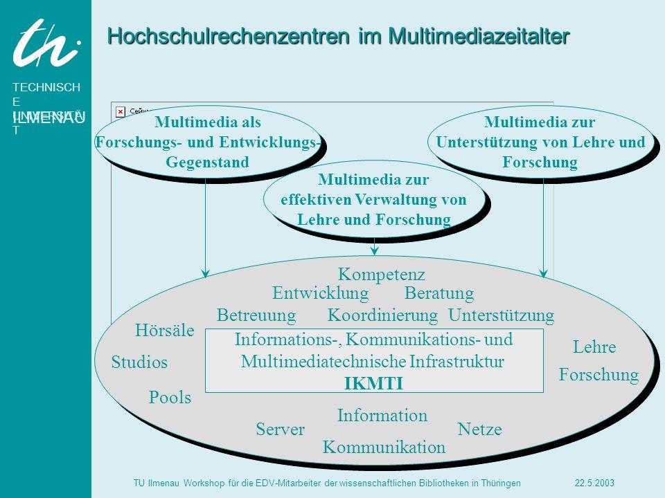 TECHNISCH E UNIVERSITÄ T ILMENAU 22.5.2003TU Ilmenau Workshop für die EDV-Mitarbeiter der wissenschaftlichen Bibliotheken in Thüringen Multimedia als