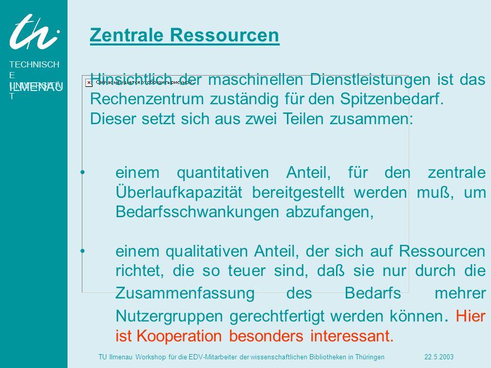 TECHNISCH E UNIVERSITÄ T ILMENAU 22.5.2003TU Ilmenau Workshop für die EDV-Mitarbeiter der wissenschaftlichen Bibliotheken in Thüringen Zentralen Ressourcen Ausstattung und Arbeitsvolumen im Rechenzentrum sind von der dezentral erbrachten Versorgung abhängig.