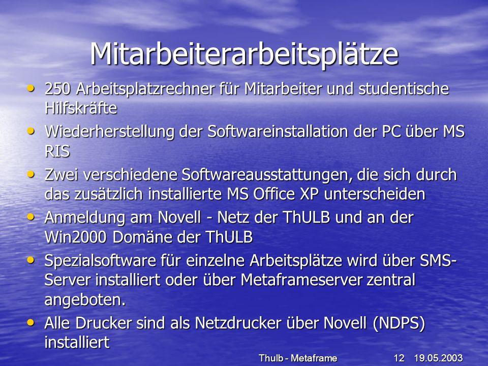 19.05.2003Thulb - Metaframe12 Mitarbeiterarbeitsplätze 250 Arbeitsplatzrechner für Mitarbeiter und studentische Hilfskräfte 250 Arbeitsplatzrechner fü