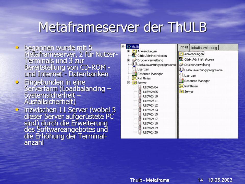 19.05.2003Thulb - Metaframe14 Metaframeserver der ThULB begonnen wurde mit 5 Metaframeserver, 2 für Nutzer- Terminals und 3 zur Bereitstellung von CD-