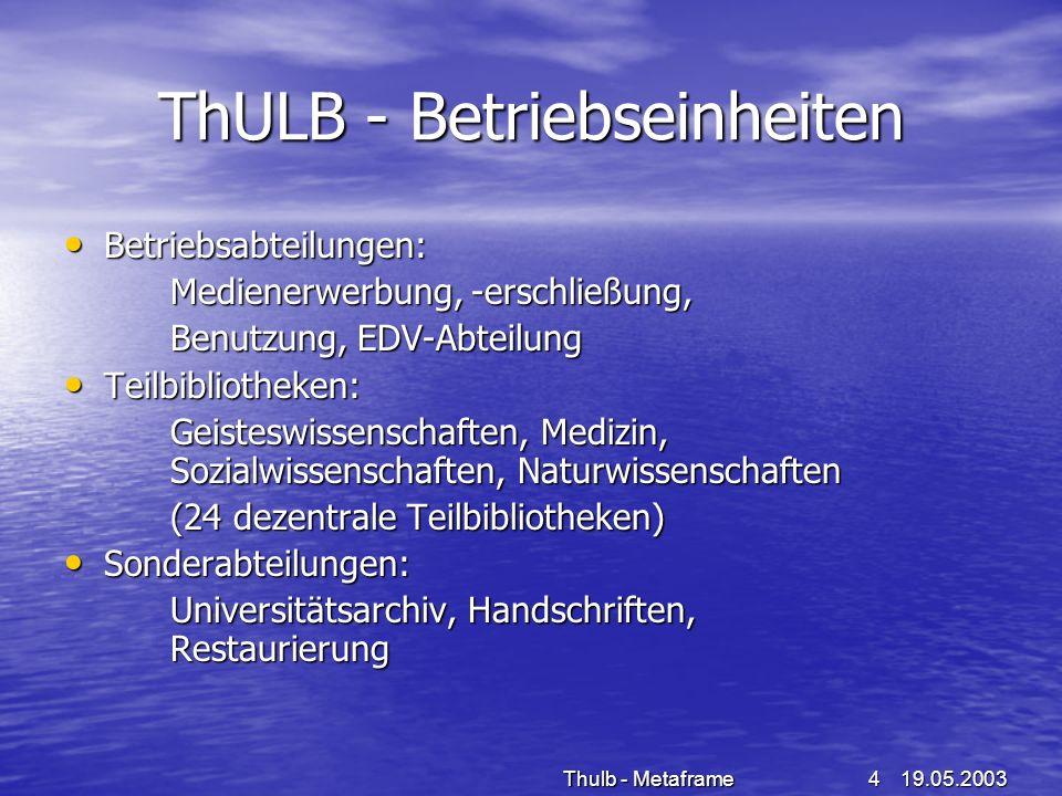 19.05.2003Thulb - Metaframe5 Virtuelles Bibliotheksnetz der ThULB integraler Bestandteil des Rechnernetzes der Universität mit eigenen virtuellen Subnetzstrukturen integraler Bestandteil des Rechnernetzes der Universität mit eigenen virtuellen Subnetzstrukturen logische Trennung zwischen Mitarbeiter- und Nutzernetz logische Trennung zwischen Mitarbeiter- und Nutzernetz differenzierte Serverausstattung (Windows2000, Novell, Metaframe XPA, UNIX [Sun-Solaris, AIX, Linux, True64]) differenzierte Serverausstattung (Windows2000, Novell, Metaframe XPA, UNIX [Sun-Solaris, AIX, Linux, True64]) Installation, Wartung und Pflege der mehr als 30 Server und aller Softwareprodukte incl.