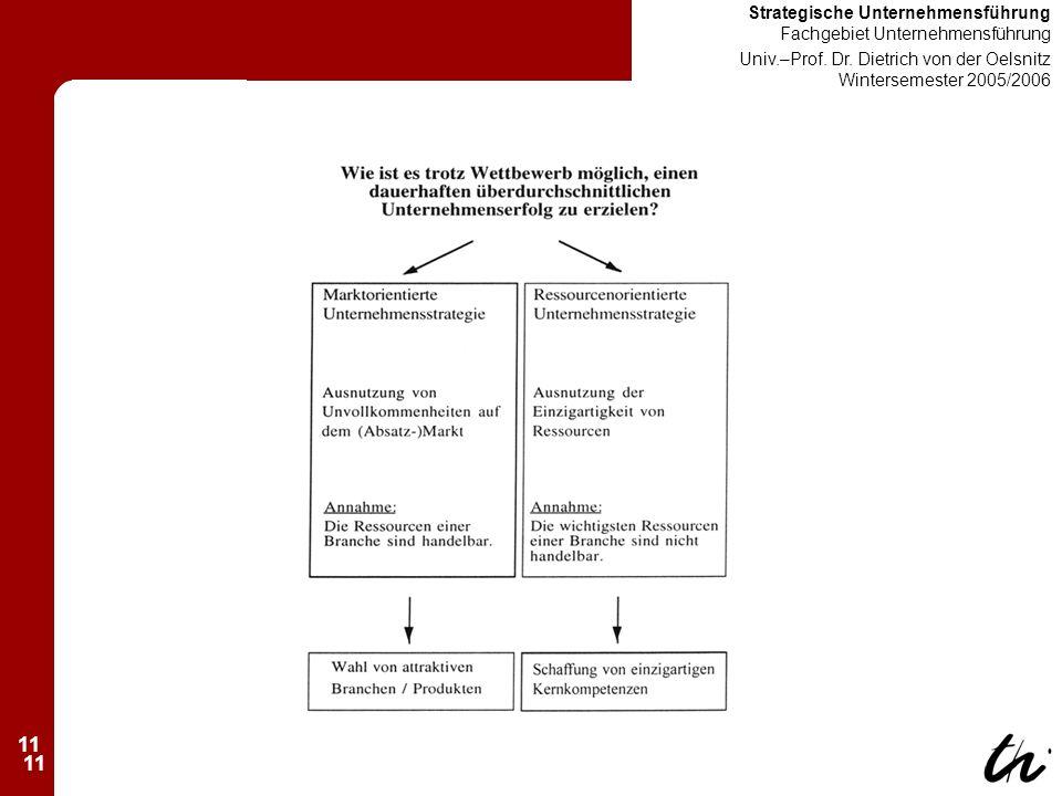 11 Strategische Unternehmensführung Fachgebiet Unternehmensführung Univ.–Prof.