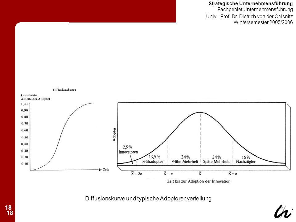 18 Strategische Unternehmensführung Fachgebiet Unternehmensführung Univ.–Prof.