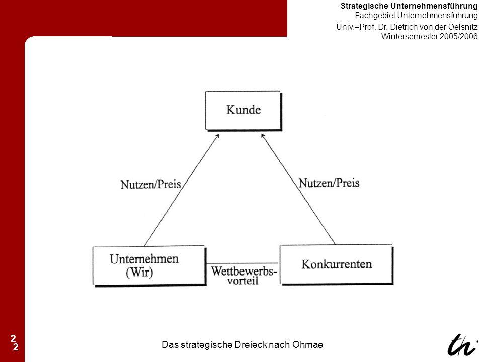 2 Strategische Unternehmensführung Fachgebiet Unternehmensführung Univ.–Prof.