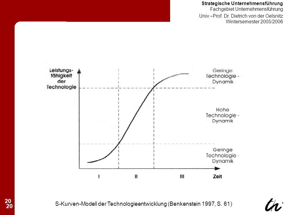 20 Strategische Unternehmensführung Fachgebiet Unternehmensführung Univ.–Prof.