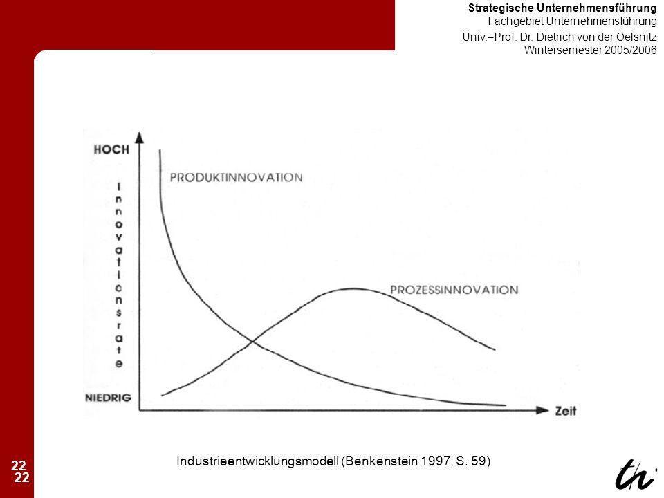 22 Strategische Unternehmensführung Fachgebiet Unternehmensführung Univ.–Prof.