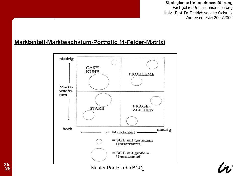 25 Strategische Unternehmensführung Fachgebiet Unternehmensführung Univ.–Prof.