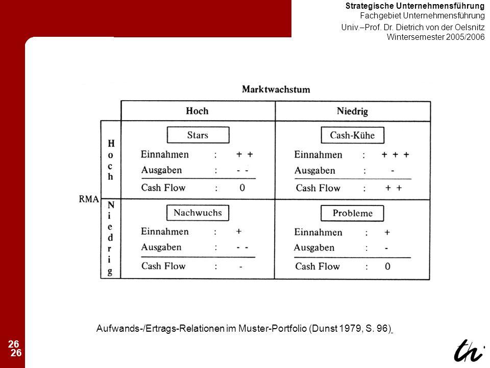 26 Strategische Unternehmensführung Fachgebiet Unternehmensführung Univ.–Prof.