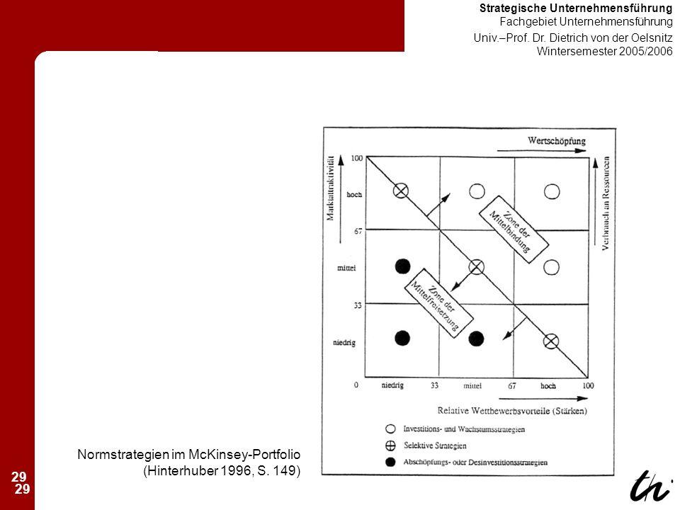 29 Strategische Unternehmensführung Fachgebiet Unternehmensführung Univ.–Prof.
