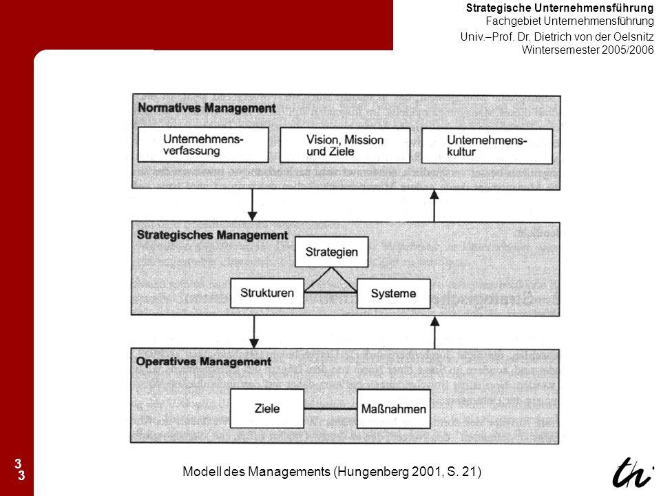 3 Strategische Unternehmensführung Fachgebiet Unternehmensführung Univ.–Prof.