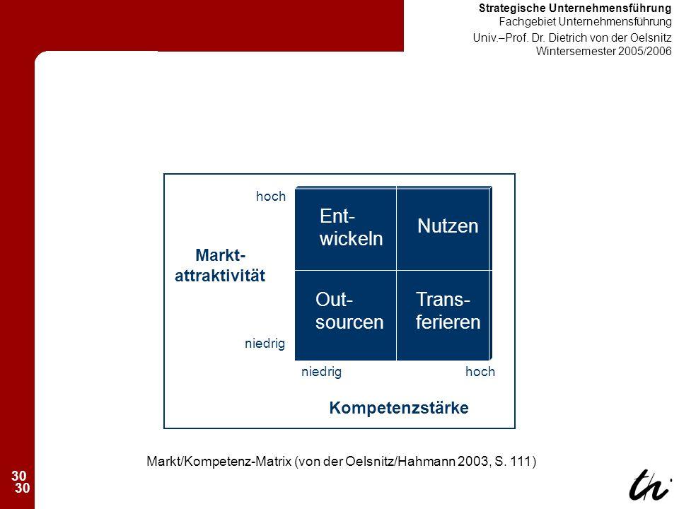 30 Strategische Unternehmensführung Fachgebiet Unternehmensführung Univ.–Prof.