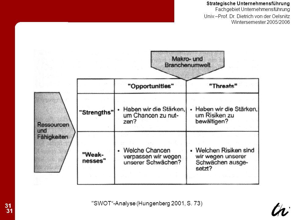31 Strategische Unternehmensführung Fachgebiet Unternehmensführung Univ.–Prof.