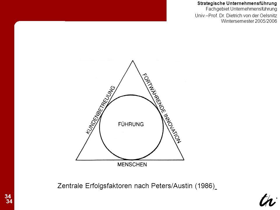 34 Strategische Unternehmensführung Fachgebiet Unternehmensführung Univ.–Prof.