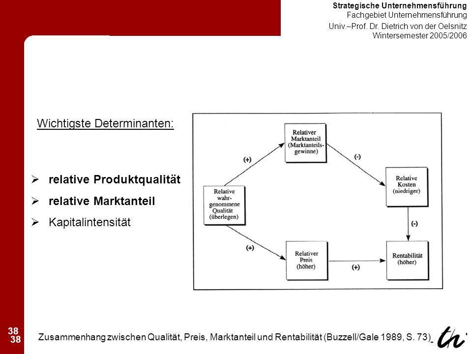 38 Strategische Unternehmensführung Fachgebiet Unternehmensführung Univ.–Prof.