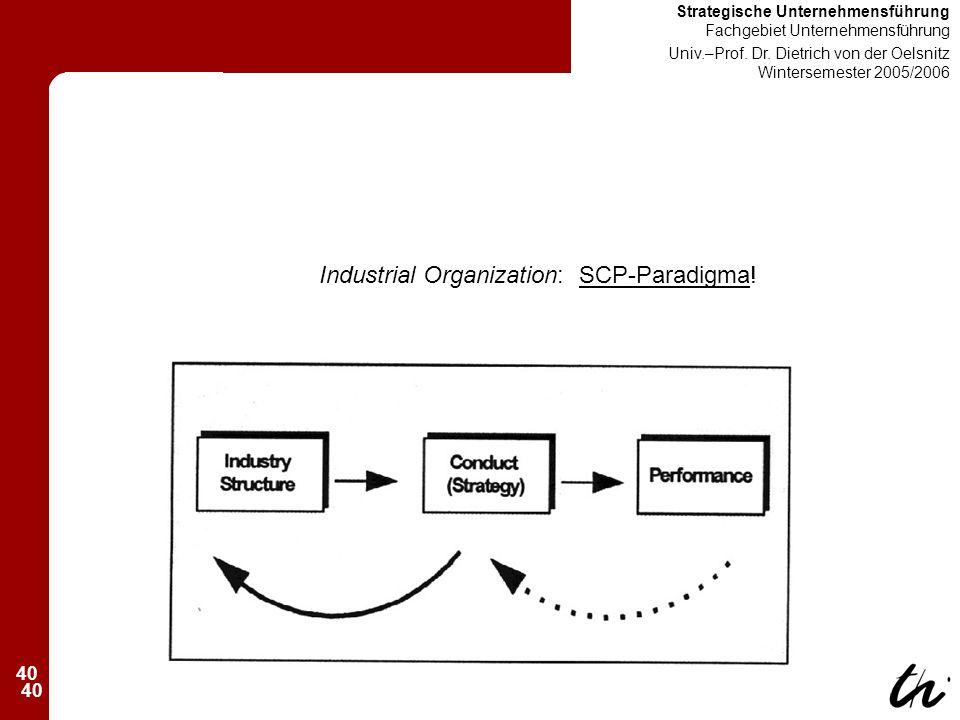 40 Strategische Unternehmensführung Fachgebiet Unternehmensführung Univ.–Prof.