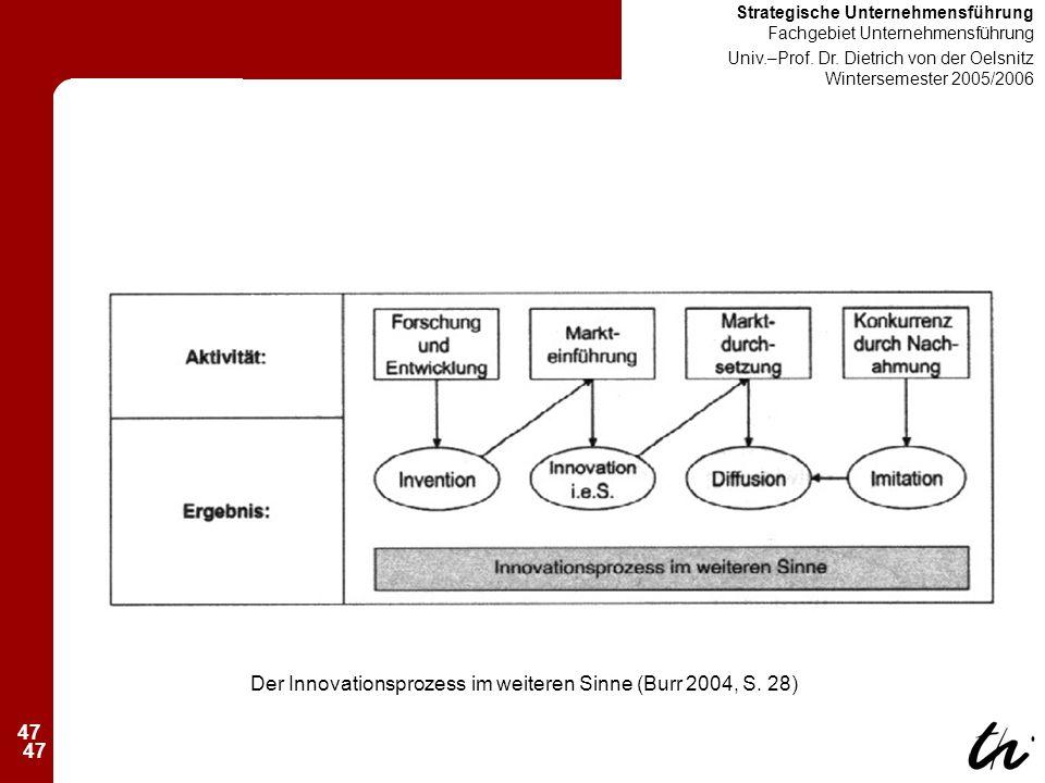 47 Strategische Unternehmensführung Fachgebiet Unternehmensführung Univ.–Prof.