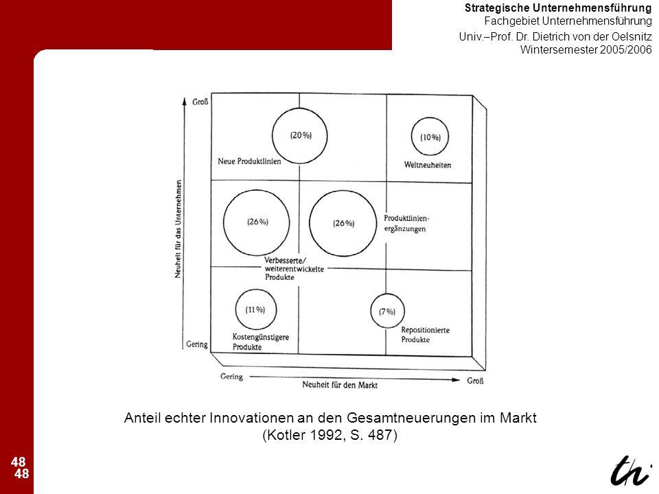 48 Strategische Unternehmensführung Fachgebiet Unternehmensführung Univ.–Prof.