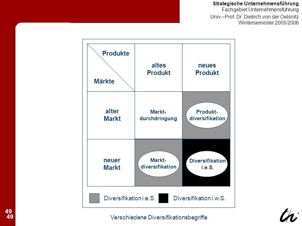 49 Strategische Unternehmensführung Fachgebiet Unternehmensführung Univ.–Prof.
