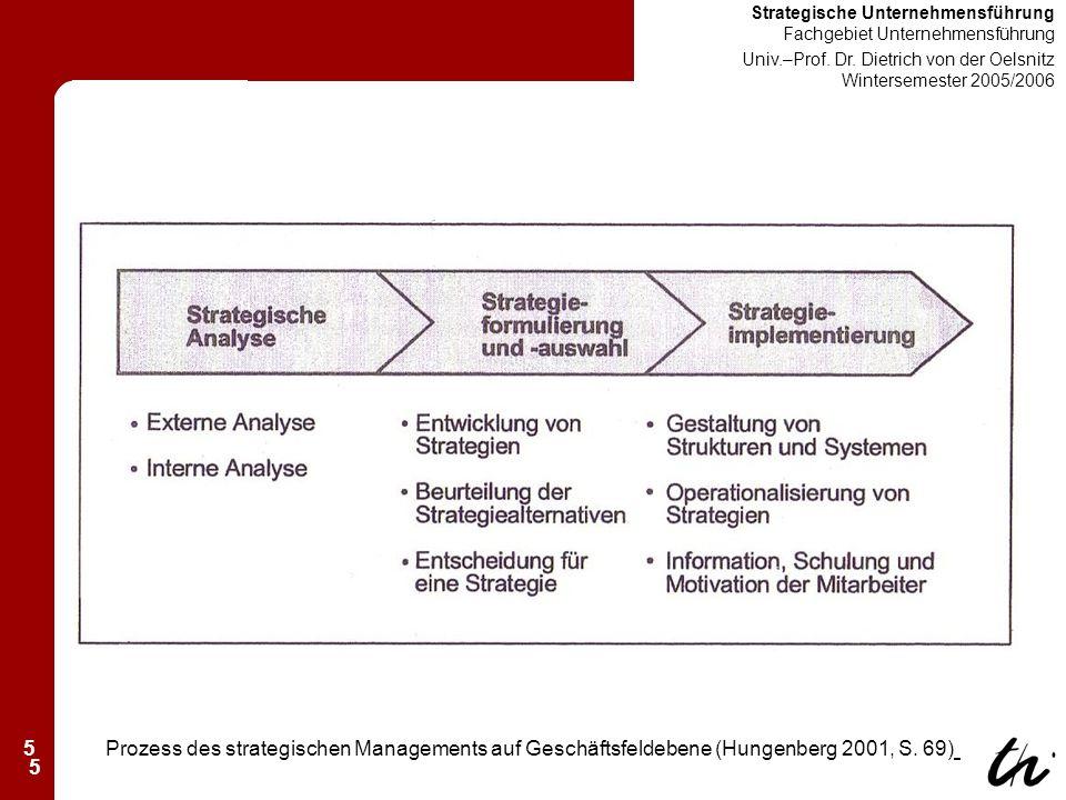 5 Strategische Unternehmensführung Fachgebiet Unternehmensführung Univ.–Prof.