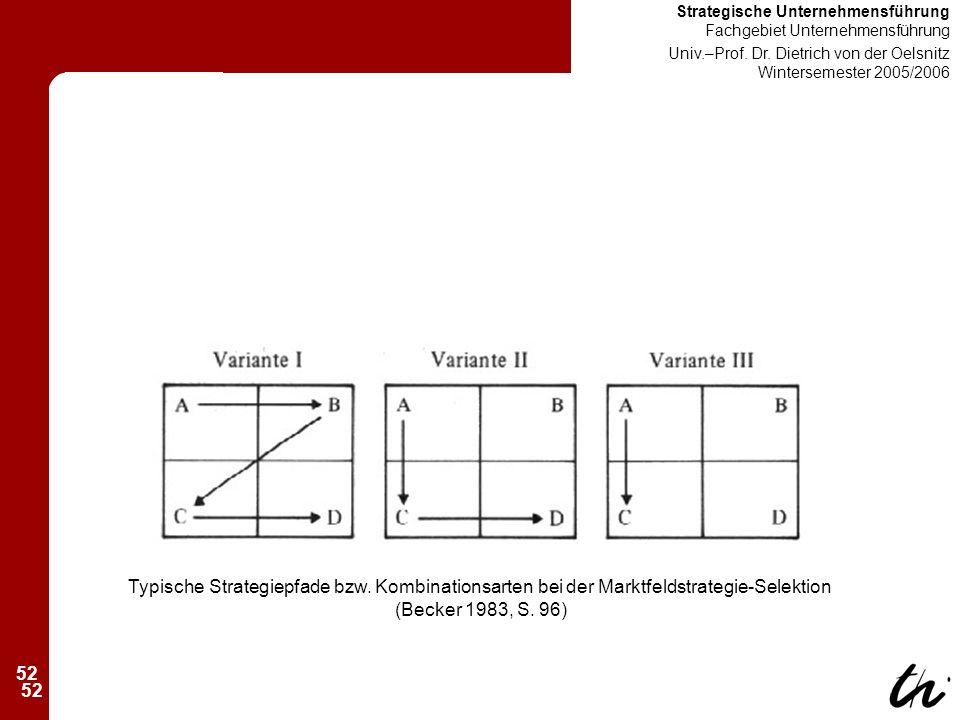 52 Strategische Unternehmensführung Fachgebiet Unternehmensführung Univ.–Prof.
