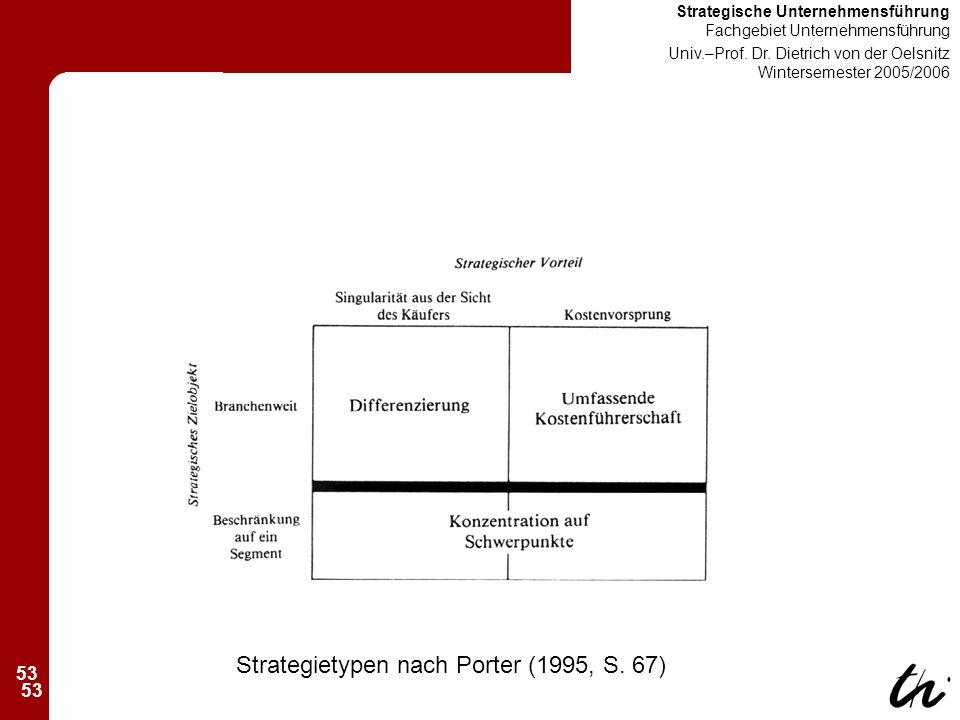 53 Strategische Unternehmensführung Fachgebiet Unternehmensführung Univ.–Prof.
