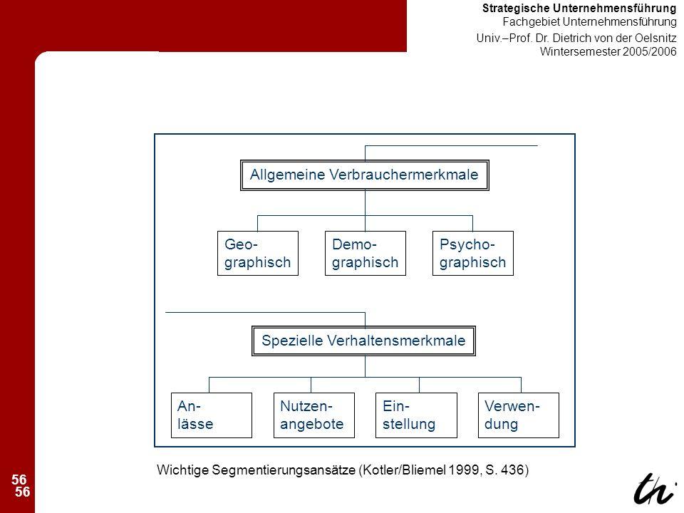 56 Strategische Unternehmensführung Fachgebiet Unternehmensführung Univ.–Prof.