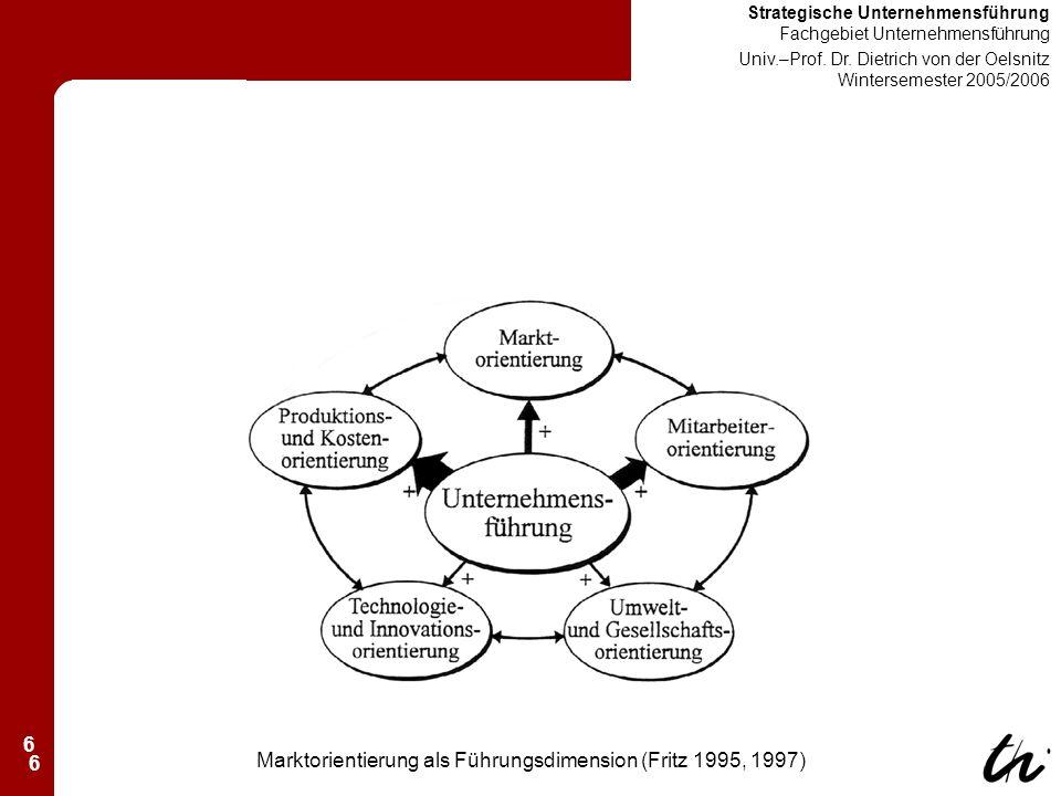 6 Strategische Unternehmensführung Fachgebiet Unternehmensführung Univ.–Prof.