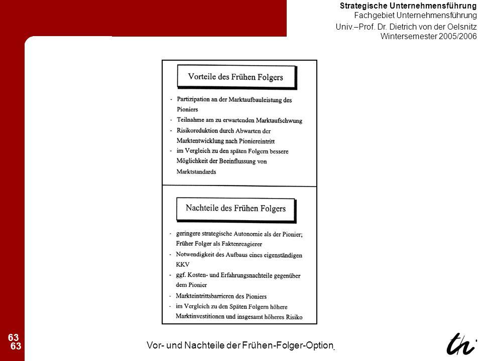 63 Strategische Unternehmensführung Fachgebiet Unternehmensführung Univ.–Prof.