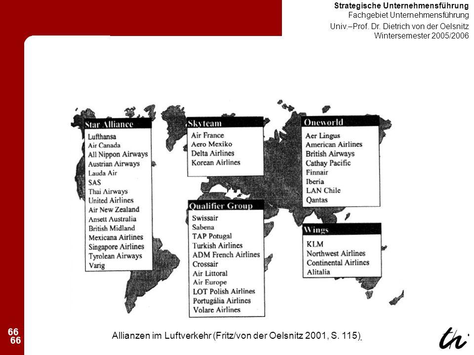 66 Strategische Unternehmensführung Fachgebiet Unternehmensführung Univ.–Prof.