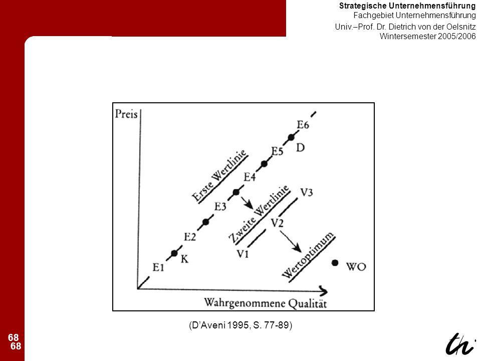68 Strategische Unternehmensführung Fachgebiet Unternehmensführung Univ.–Prof.
