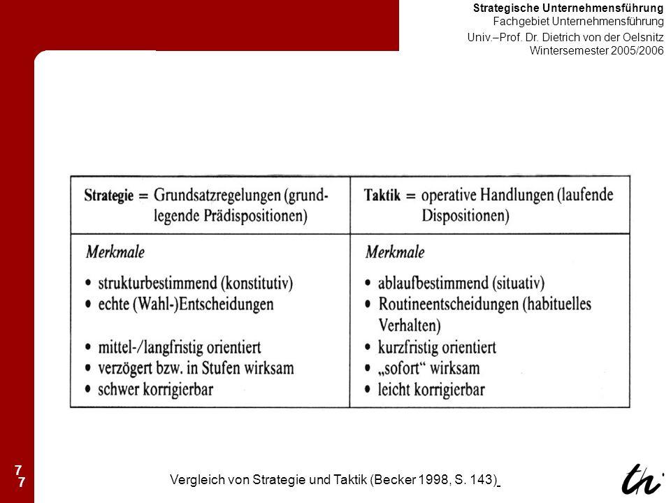 7 Strategische Unternehmensführung Fachgebiet Unternehmensführung Univ.–Prof.