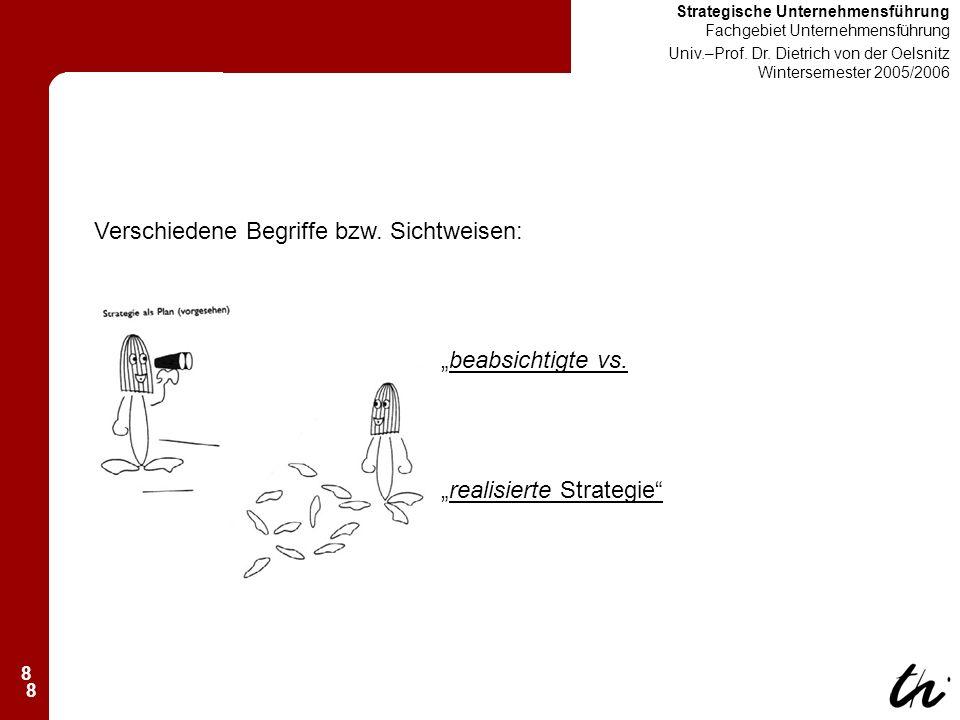 8 Strategische Unternehmensführung Fachgebiet Unternehmensführung Univ.–Prof.