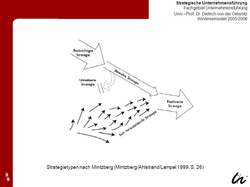 9 Strategische Unternehmensführung Fachgebiet Unternehmensführung Univ.–Prof.