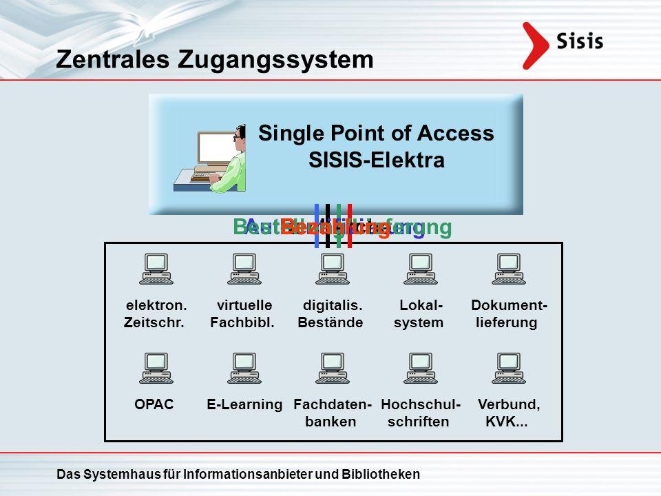 Das Systemhaus für Informationsanbieter und Bibliotheken Was ist SISIS-Elektra .