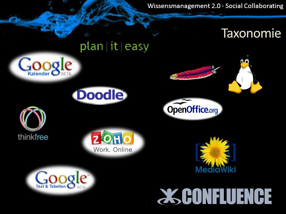 Wissensmanagement 2.0 · Social Collaborating Taxonomie