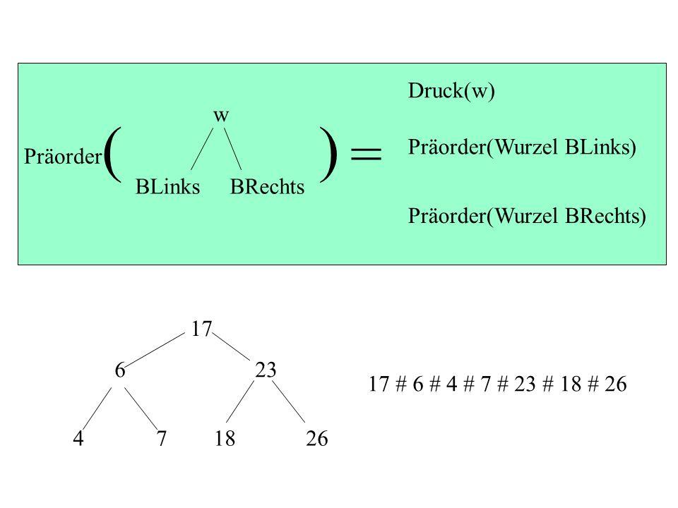 Durchlauf durch Bäume 47 6 17 18 23 26 Diese Art des Durchlaufs heißt Inorder-Durchlauf. w BLinksBRechts Inorder () Inorder(Wurzel BLinks) Druck(w) In