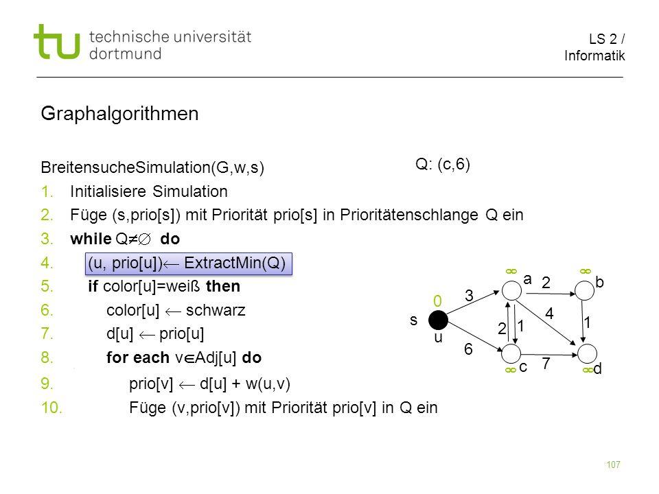 LS 2 / Informatik 107 BreitensucheSimulation(G,w,s) 1. Initialisiere Simulation 2. Füge (s,prio[s]) mit Priorität prio[s] in Prioritätenschlange Q ein