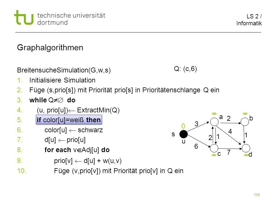LS 2 / Informatik 108 BreitensucheSimulation(G,w,s) 1. Initialisiere Simulation 2. Füge (s,prio[s]) mit Priorität prio[s] in Prioritätenschlange Q ein