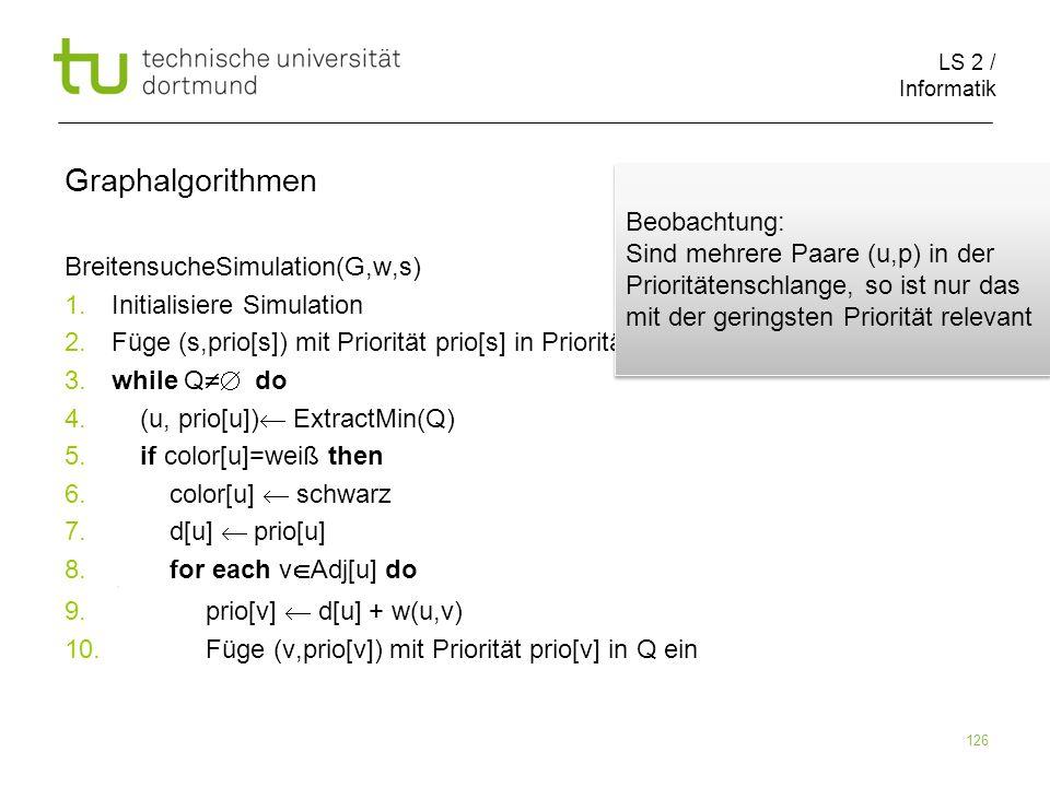 LS 2 / Informatik 126 BreitensucheSimulation(G,w,s) 1. Initialisiere Simulation 2. Füge (s,prio[s]) mit Priorität prio[s] in Prioritätenschlange Q ein